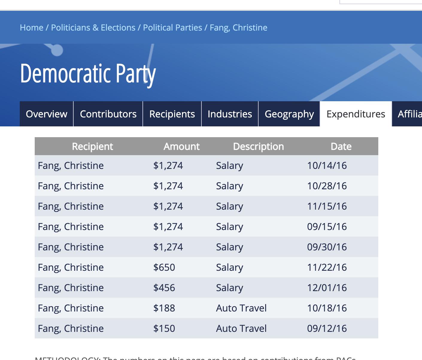 美国民主党支付中国间谍方芳工资